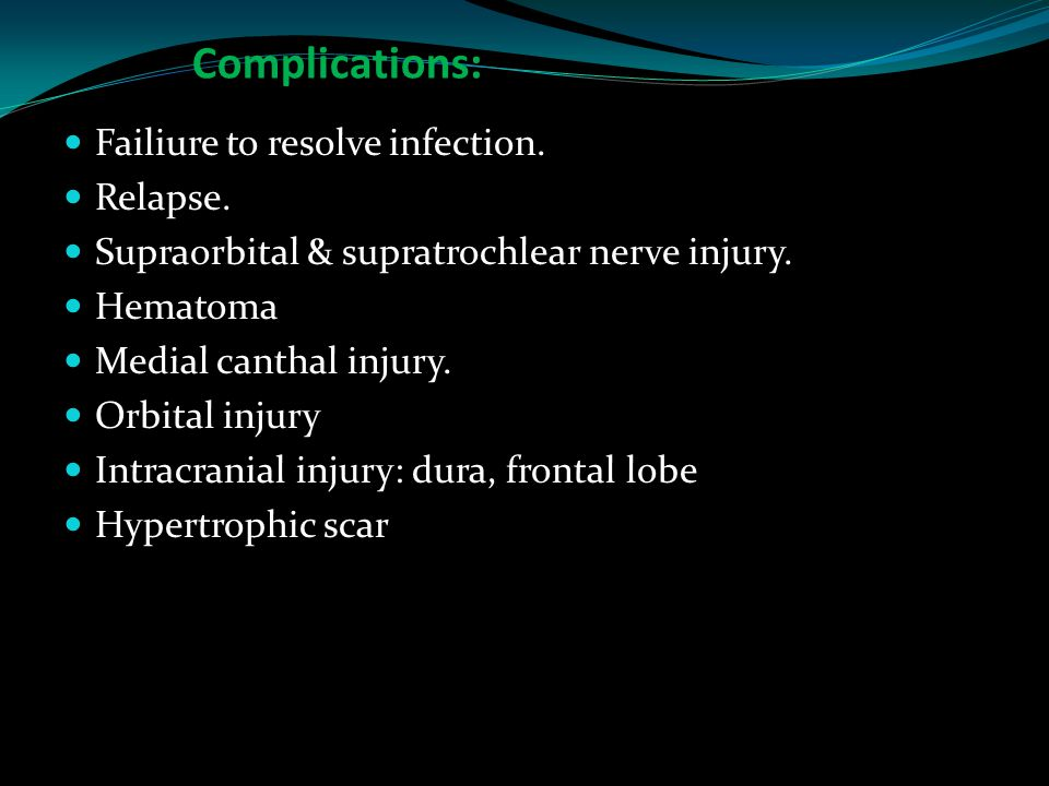 Complications: Failiure to resolve infection. Relapse.