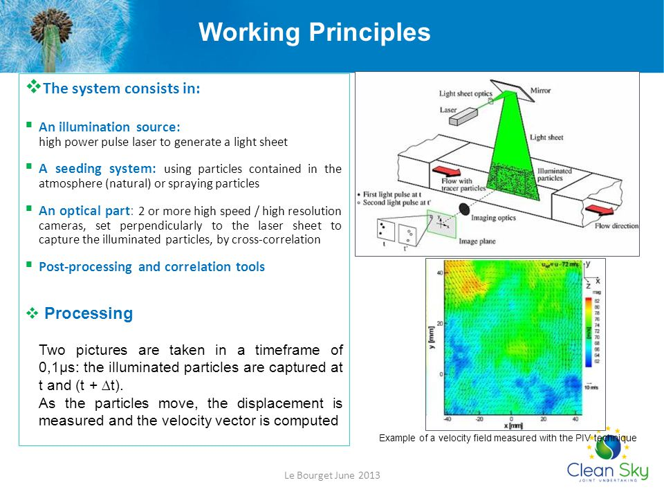 Working Principles The system consists in: Processing