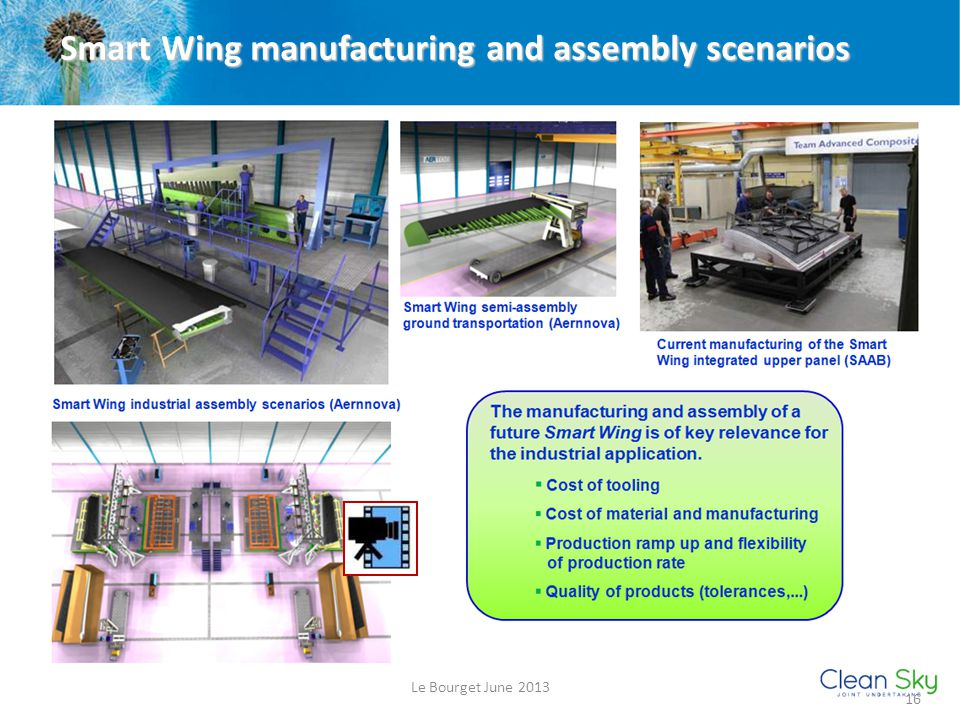 Smart Wing manufacturing and assembly scenarios
