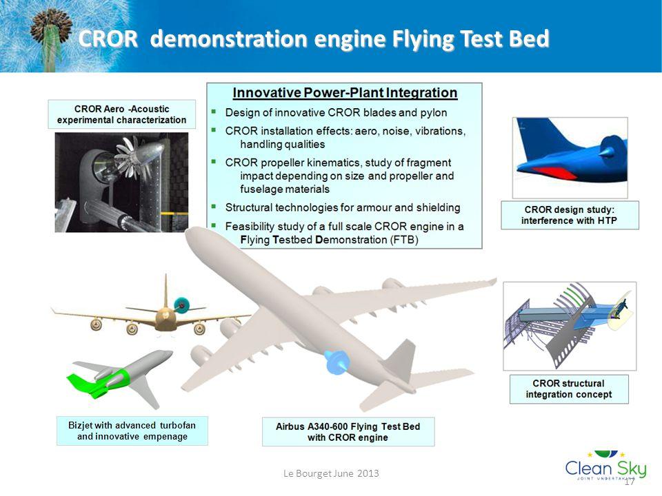 CROR demonstration engine Flying Test Bed