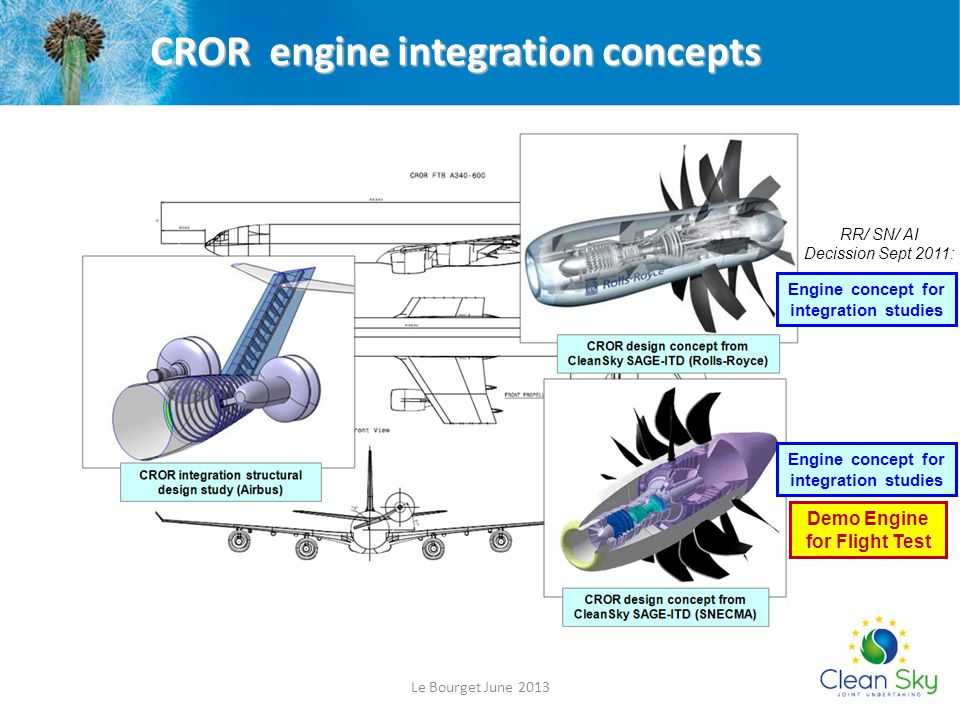 CROR engine integration concepts