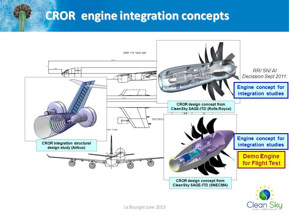 CROR engine integration concepts