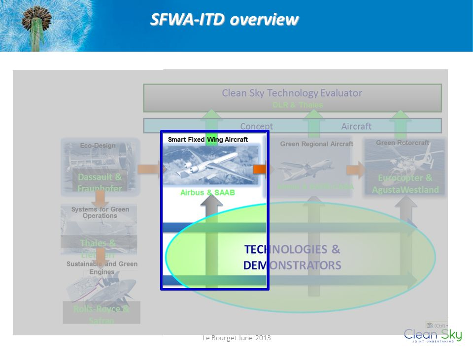 SFWA-ITD overview Le Bourget June 2013
