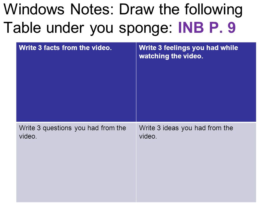 Windows Notes: Draw the following Table under you sponge: INB P. 9