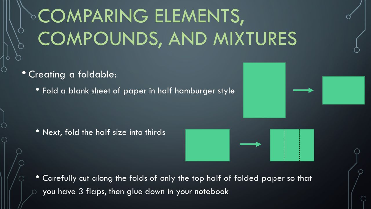 Elements compounds and mixtures worksheet grade 7