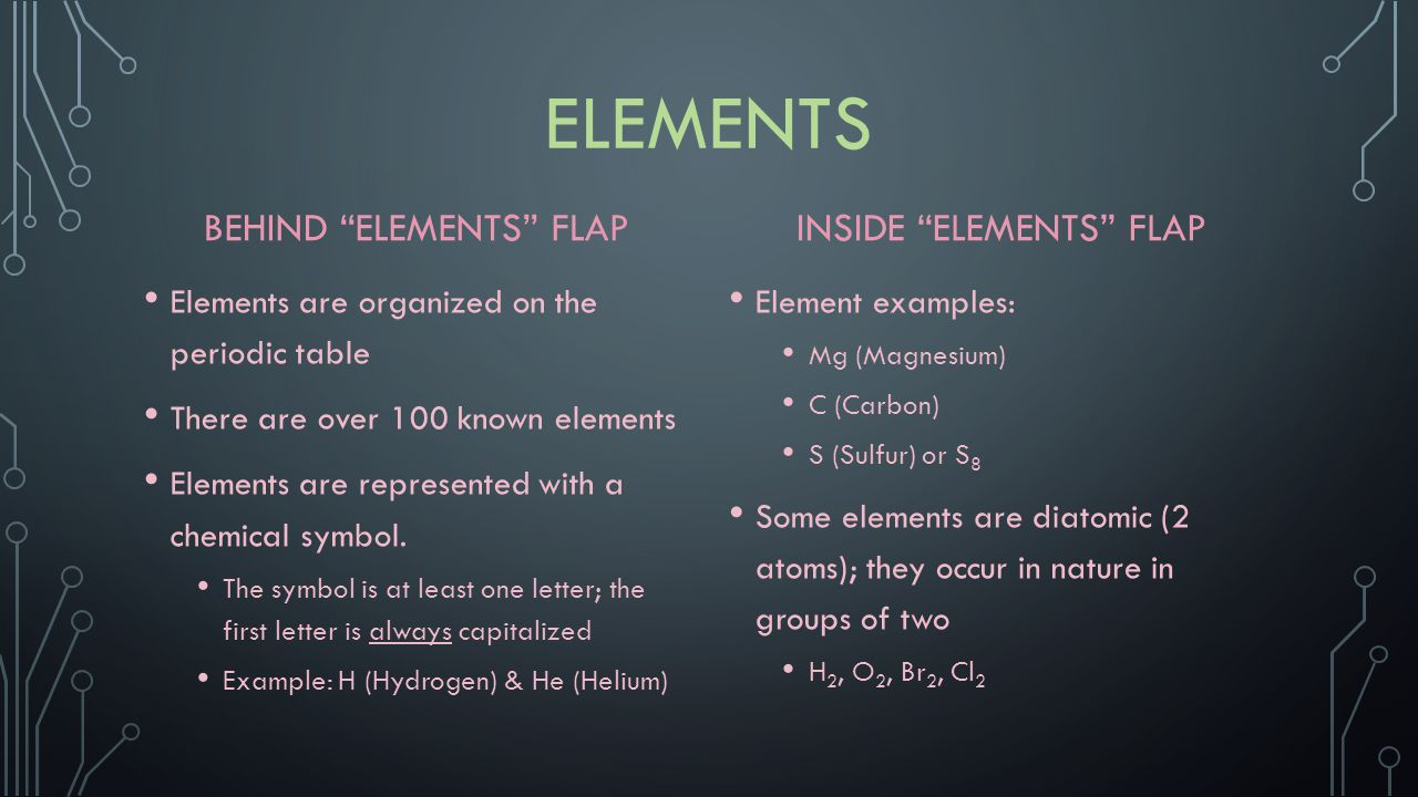 Elements Behind Elements Flap Inside Elements Flap