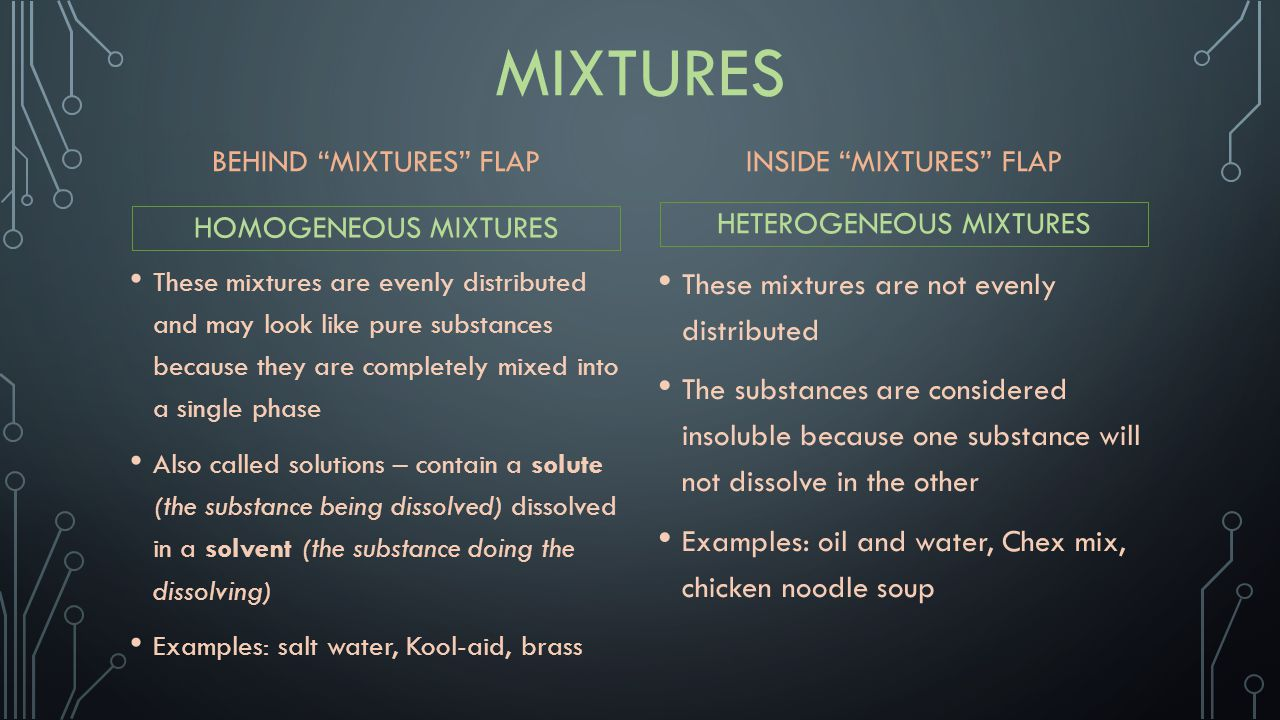 Mixtures Behind Mixtures Flap Inside Mixtures Flap