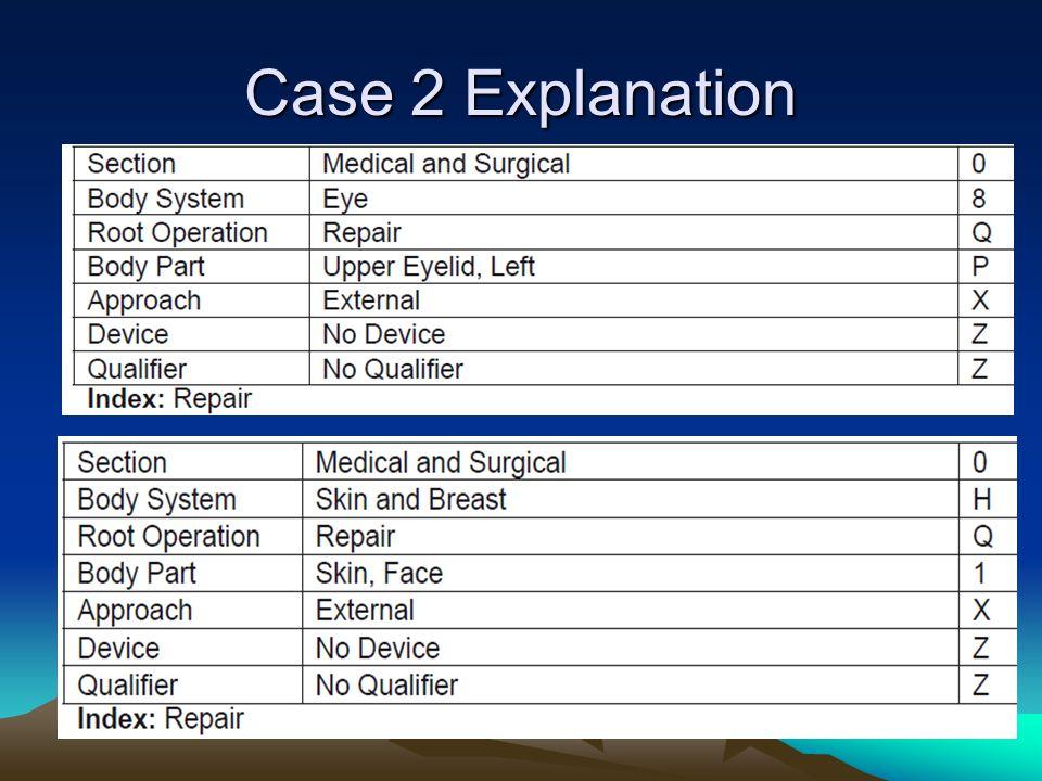 Case 2 Explanation