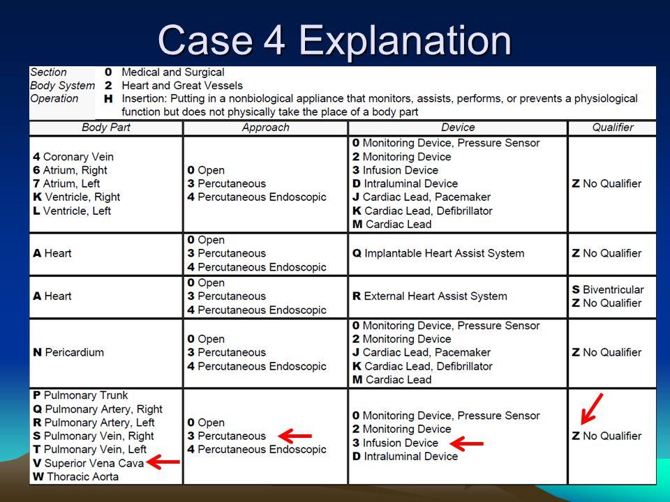 Case 4 Explanation