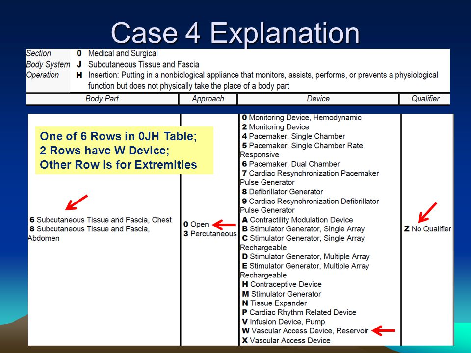 Case 4 Explanation One of 6 Rows in 0JH Table; 2 Rows have W Device;