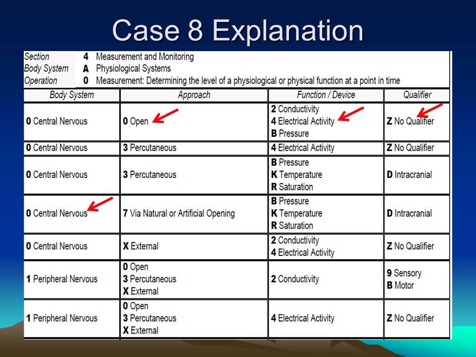 Case 8 Explanation