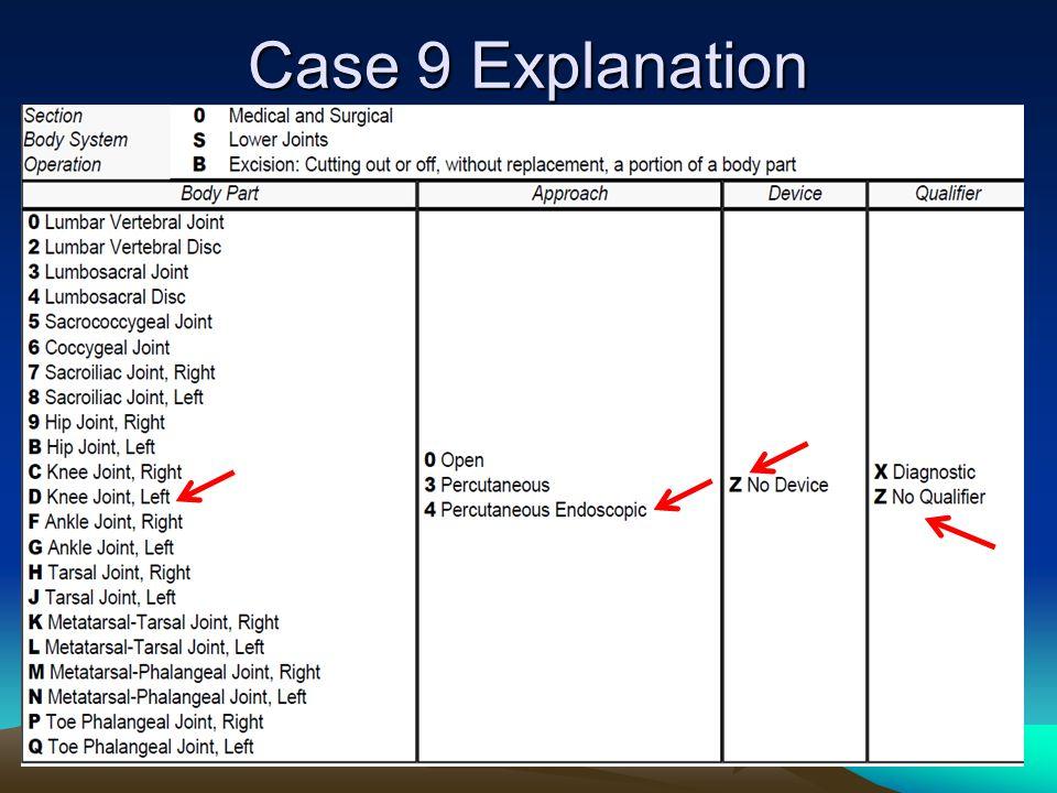 Case 9 Explanation
