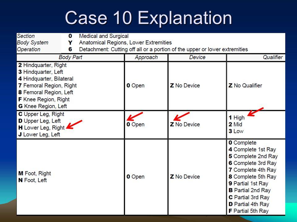 Case 10 Explanation