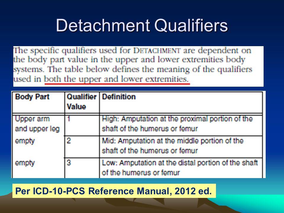 Detachment Qualifiers
