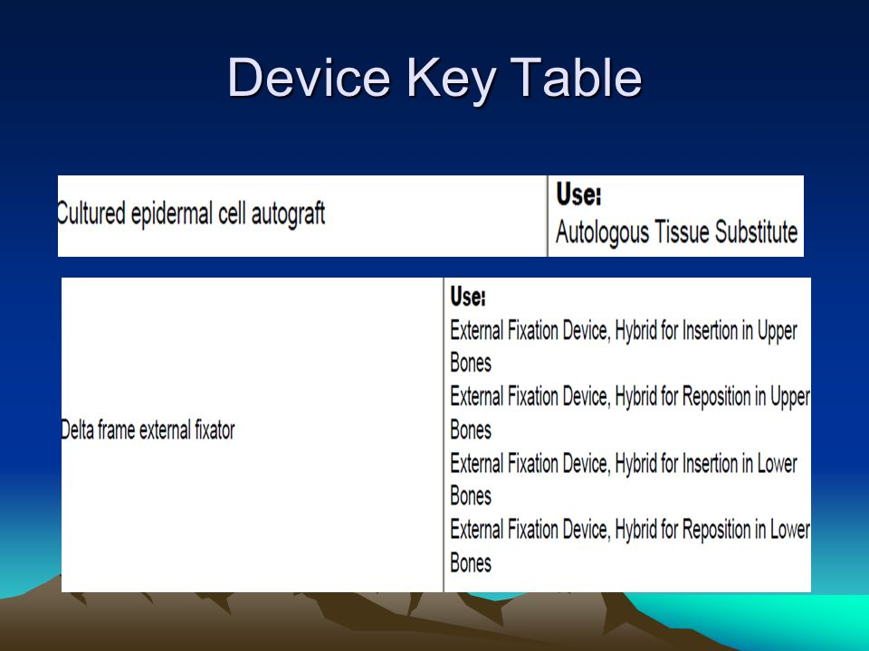 Device Key Table