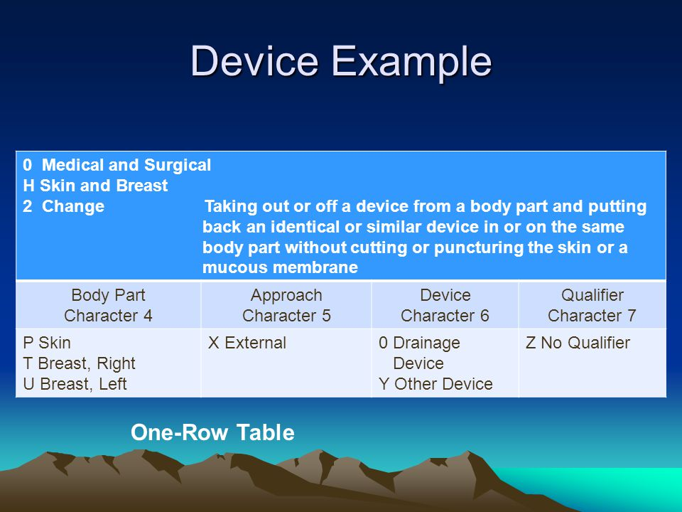 Device Example One-Row Table 0 Medical and Surgical H Skin and Breast