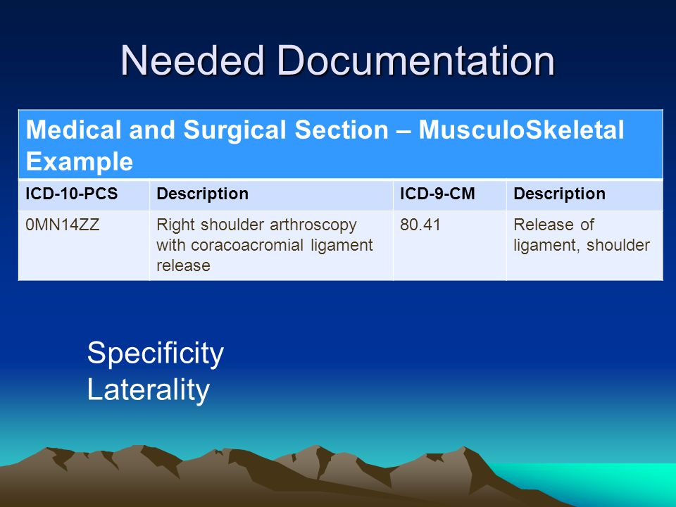 Needed Documentation Specificity Laterality