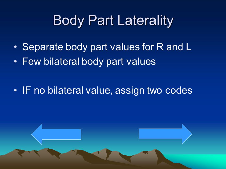 Body Part Laterality Separate body part values for R and L