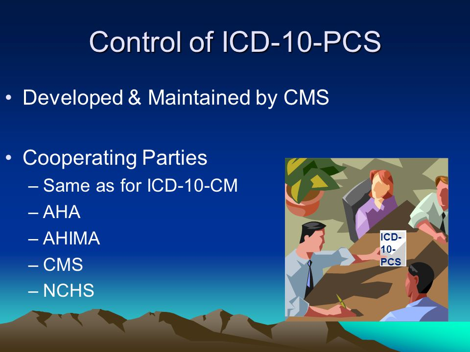 Control of ICD-10-PCS Developed & Maintained by CMS
