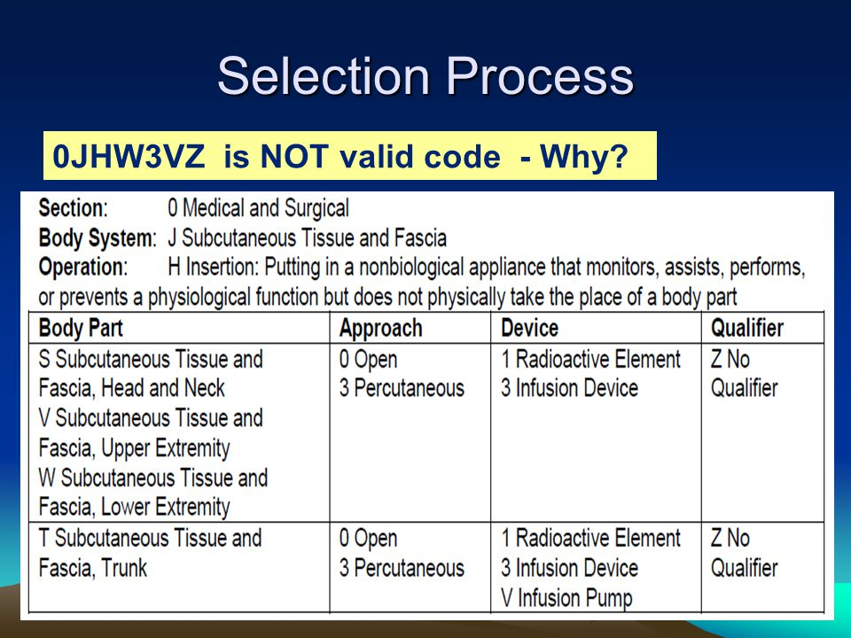 Selection Process 0JHW3VZ is NOT valid code - Why