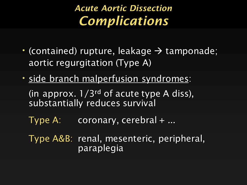 Acute Aortic Dissection Complications