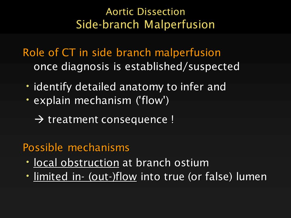 Aortic Dissection Side-branch Malperfusion
