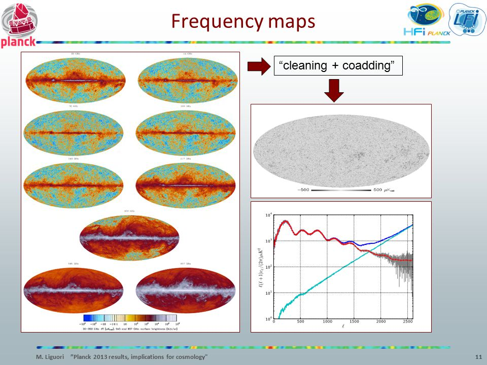 Frequency maps cleaning + coadding
