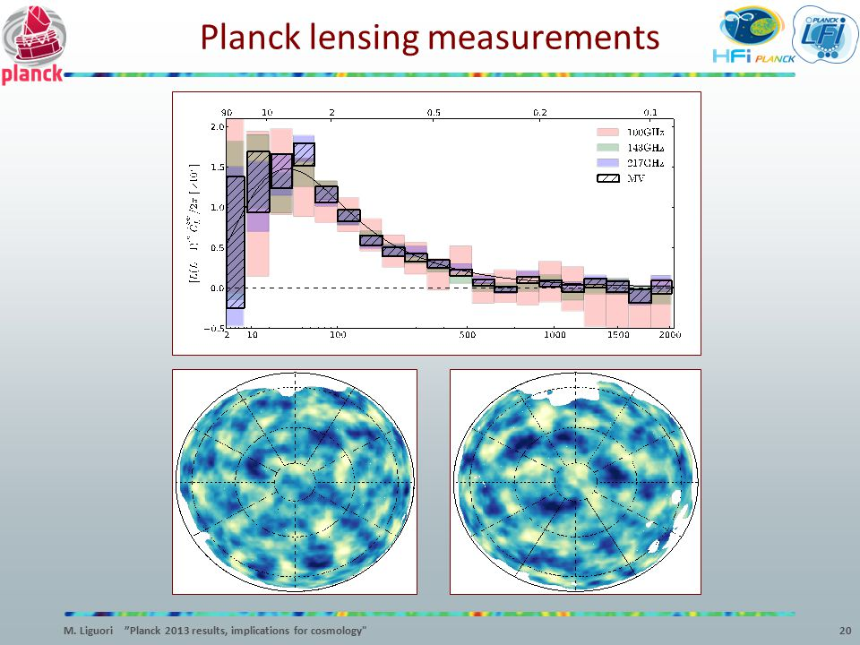 Planck lensing measurements