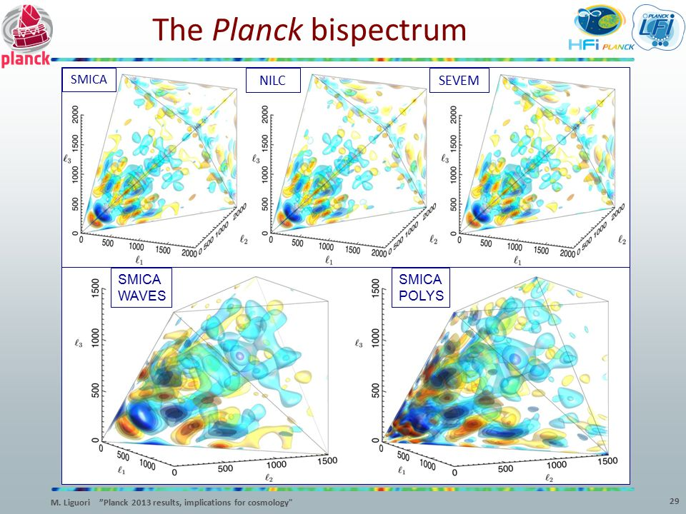 The Planck bispectrum NILC SEVEM SMICA SMICA WAVES SMICA POLYS