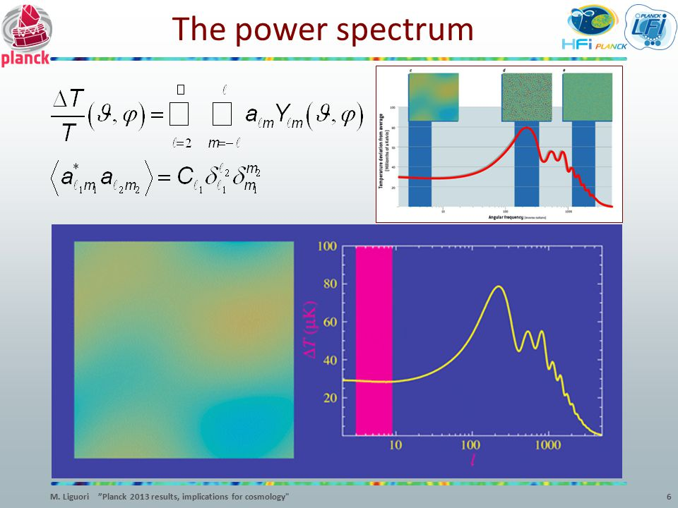 The power spectrum M. Liguori Planck 2013 results, implications for cosmology