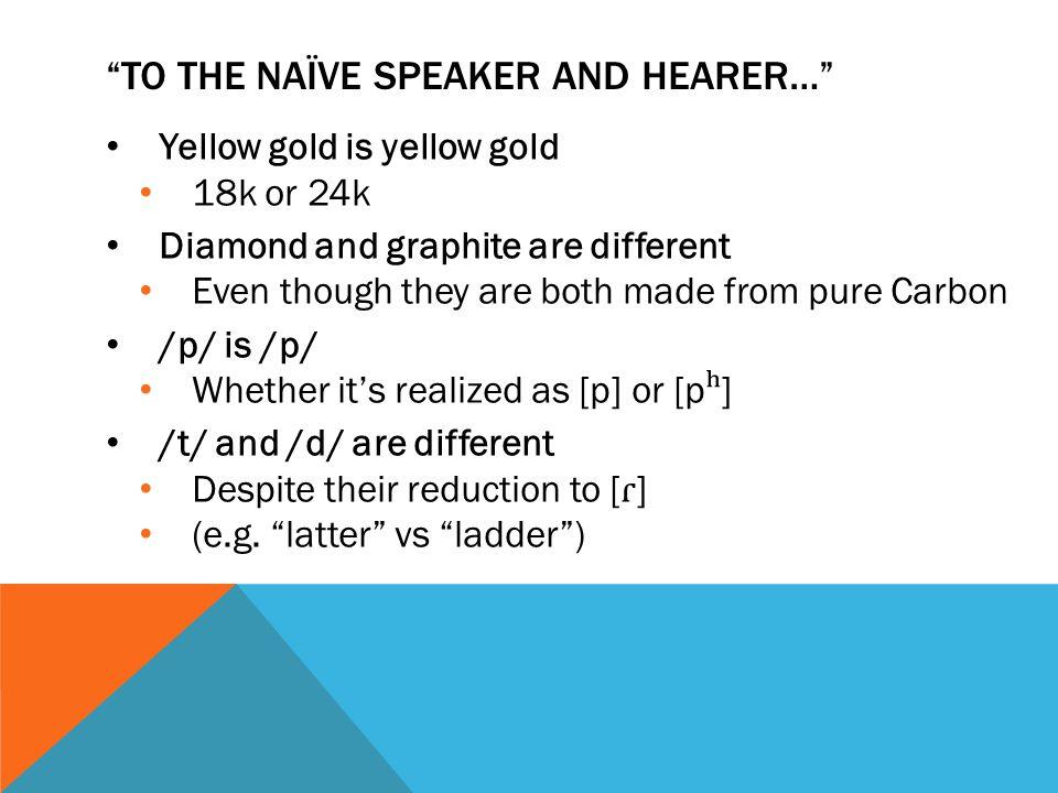 To the naïve speaker and hearer…