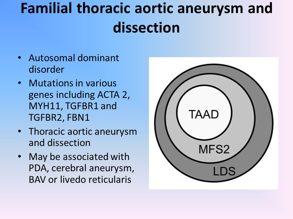 Familial thoracic aortic aneurysm and dissection