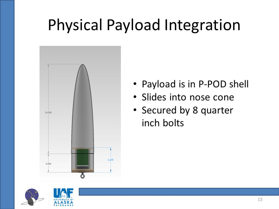 Physical Payload Integration