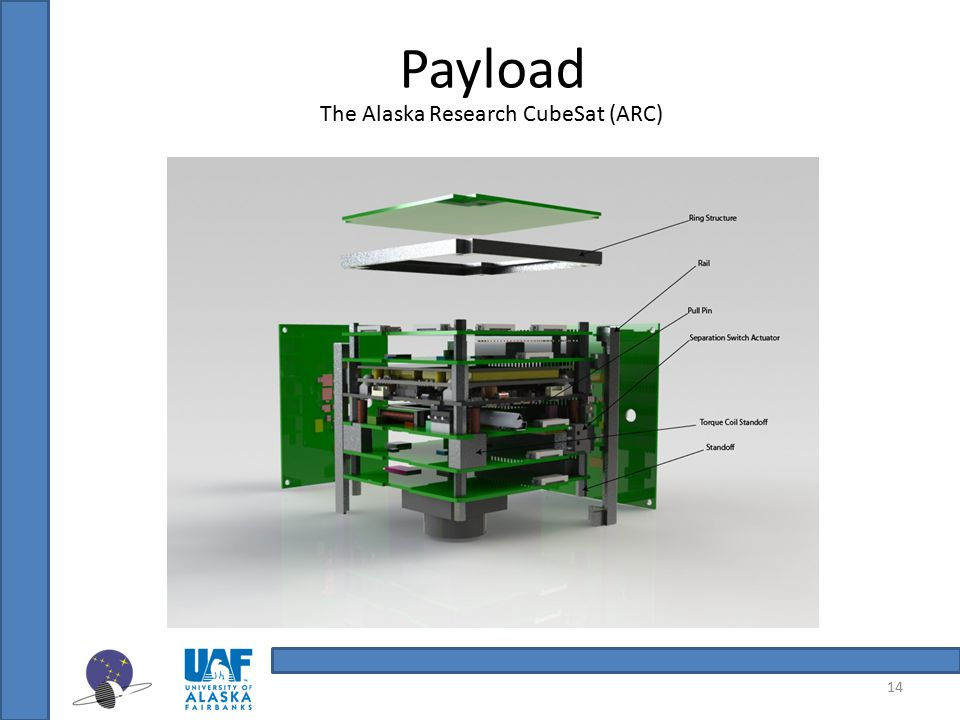 Payload The Alaska Research CubeSat (ARC)