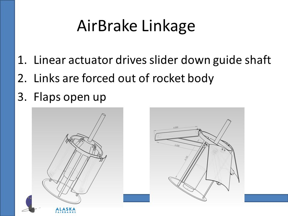 AirBrake Linkage Linear actuator drives slider down guide shaft