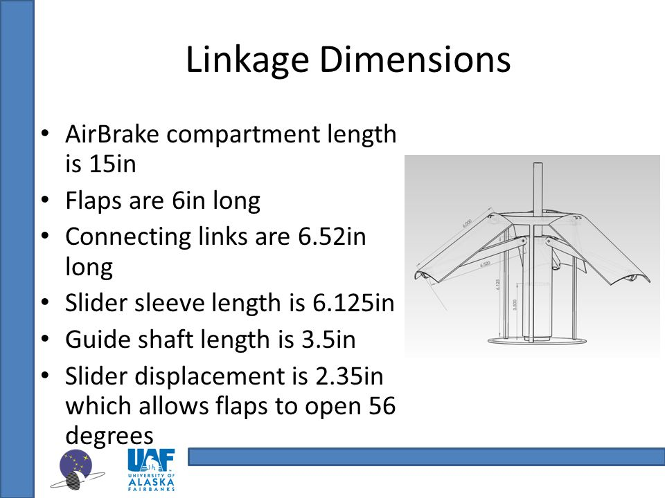 Linkage Dimensions AirBrake compartment length is 15in