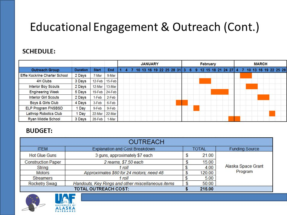 Educational Engagement & Outreach (Cont.)