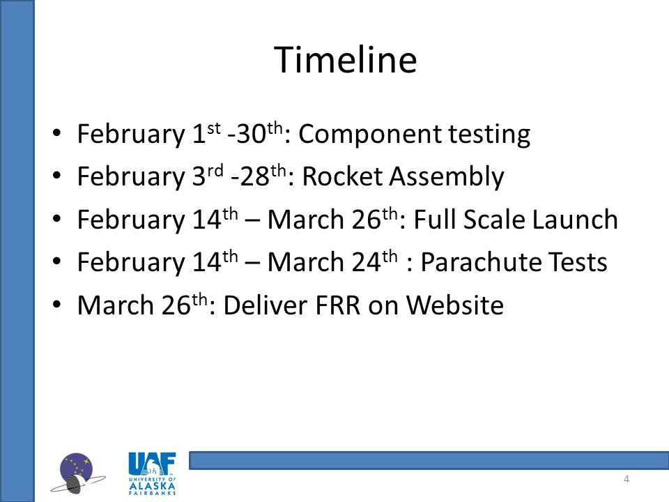 Timeline February 1st -30th: Component testing