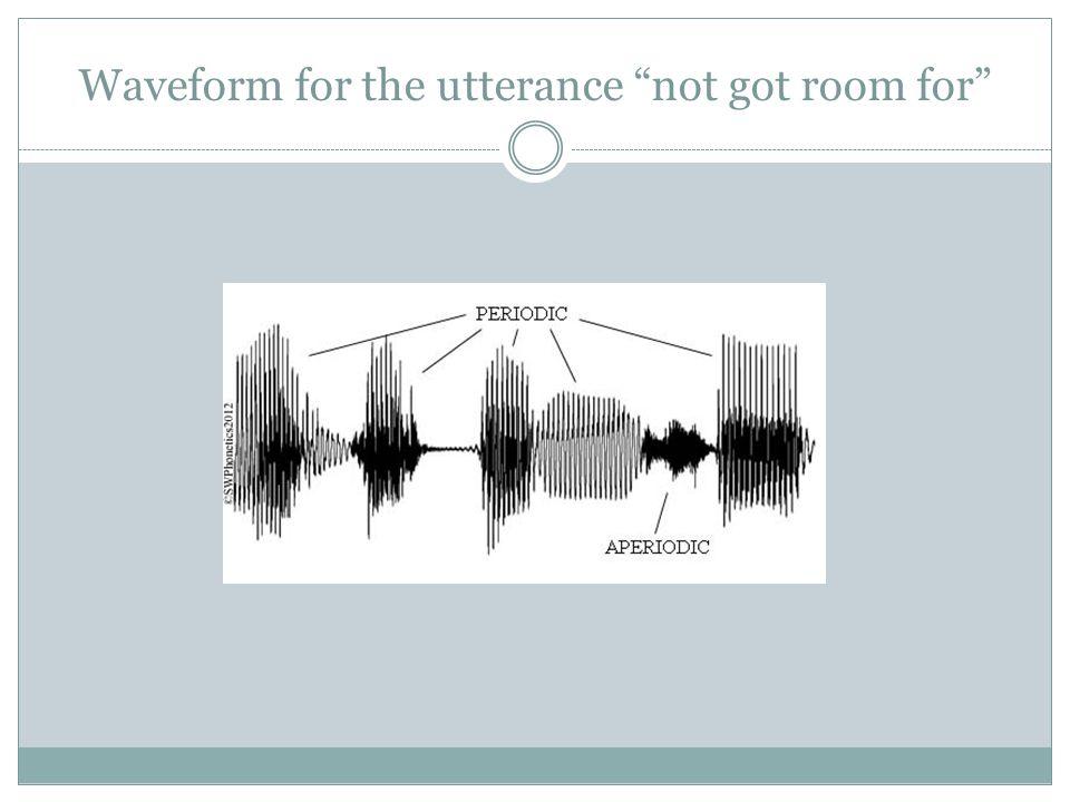 Waveform for the utterance not got room for