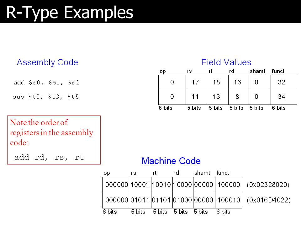 R-Type Examples Note the order of registers in the assembly code: