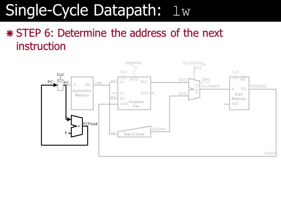 Single-Cycle Datapath: lw