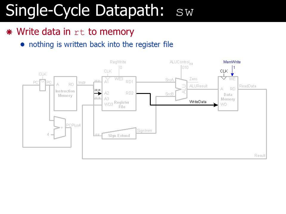 Single-Cycle Datapath: sw