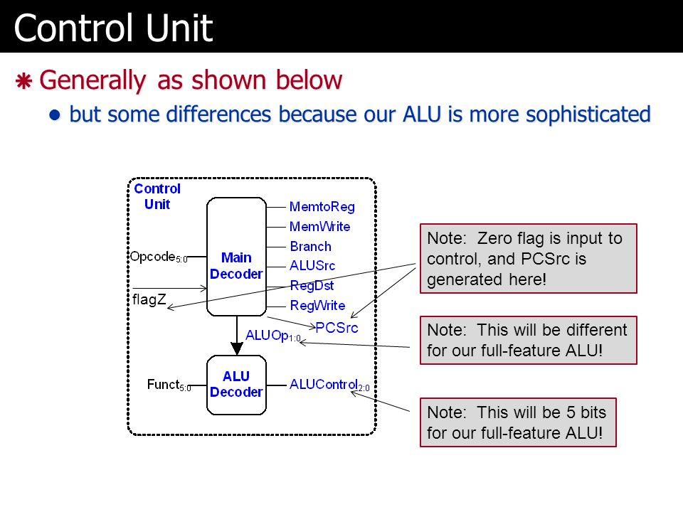 Control Unit Generally as shown below