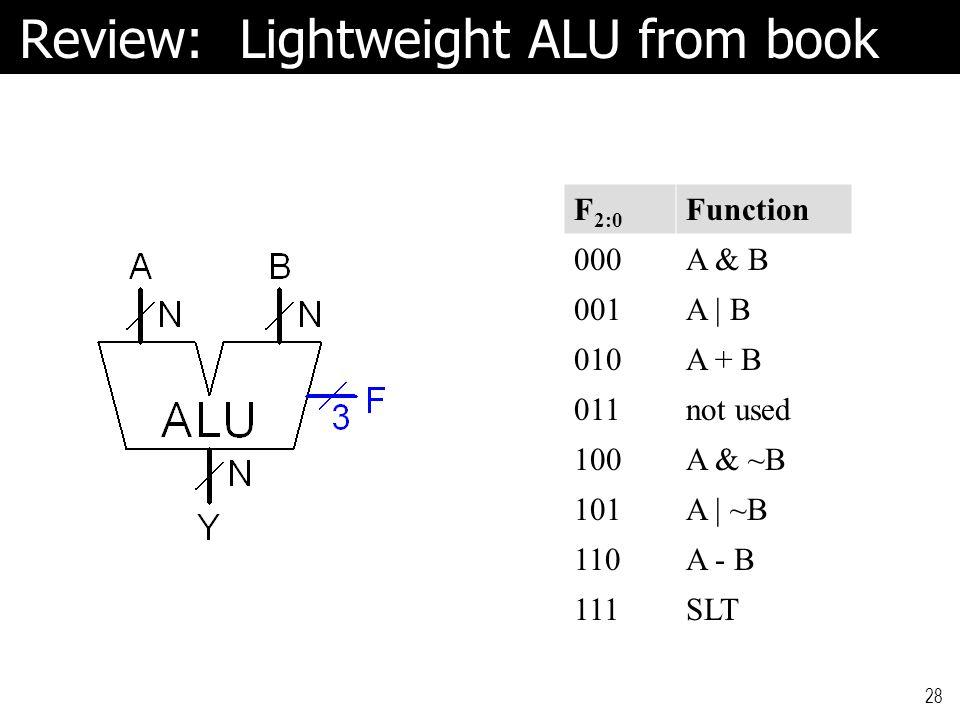 Review: Lightweight ALU from book