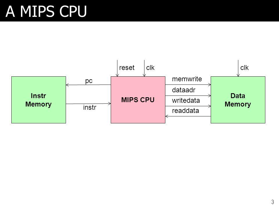 A MIPS CPU reset clk clk pc memwrite Instr Memory MIPS CPU Data Memory