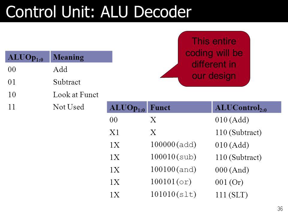 Control Unit: ALU Decoder