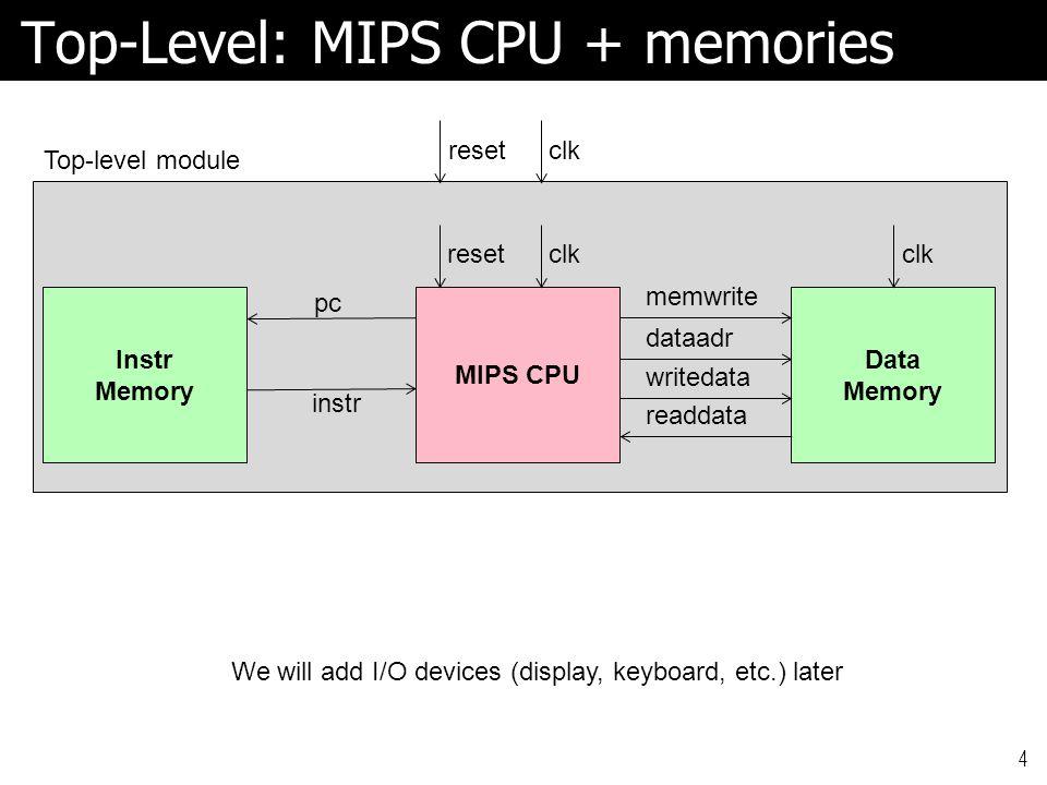 Top-Level: MIPS CPU + memories