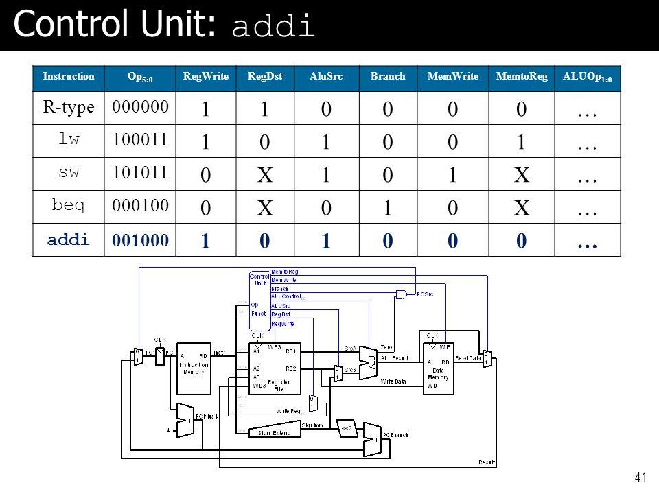 Control Unit: addi 1 … X R-type 000000 lw 100011 sw 101011 beq 000100