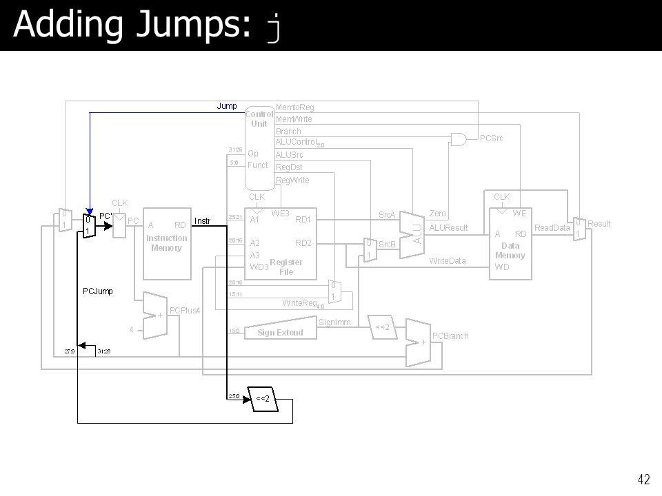 Adding Jumps: j