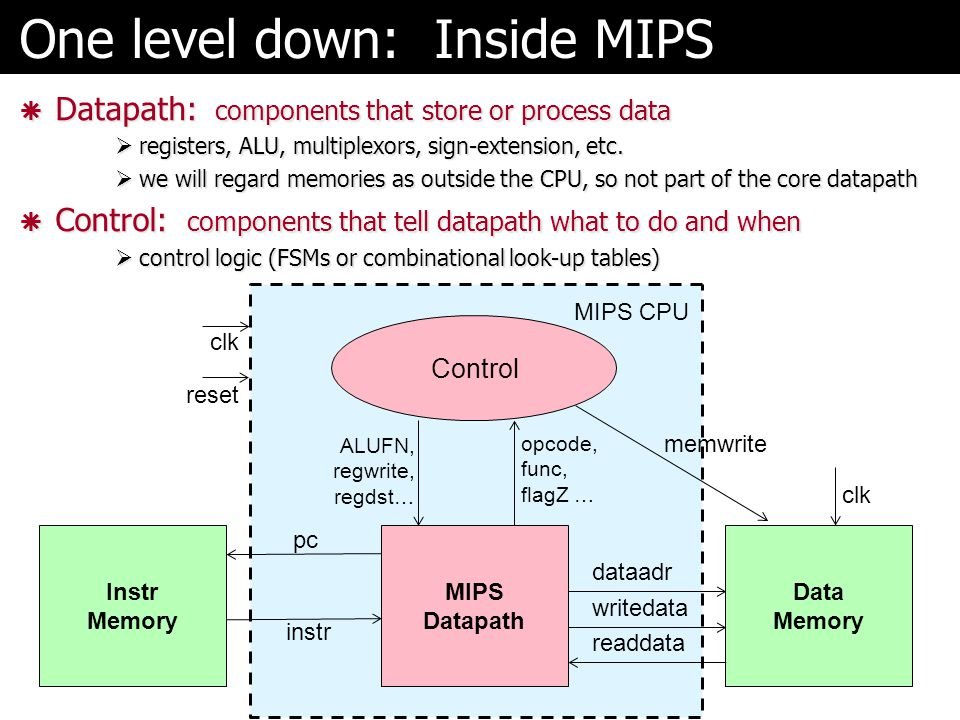 One level down: Inside MIPS